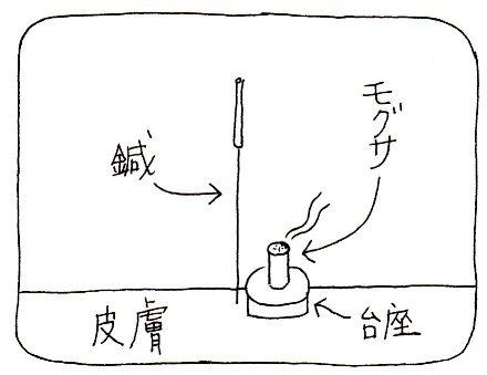 daizakyu_tisin_yk_001