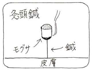 kyutousin_yi