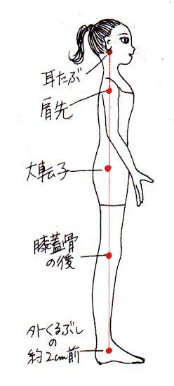 stand_upright_yk_001