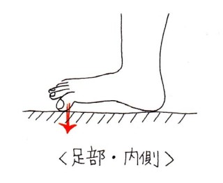 touch_foot_yk_002
